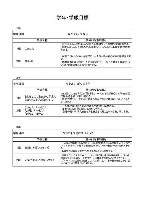gakunenmokuhyou-1