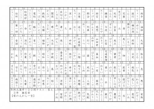 2015.漢字100問3年3学期